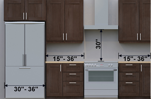 how to measure your kitchen fridge