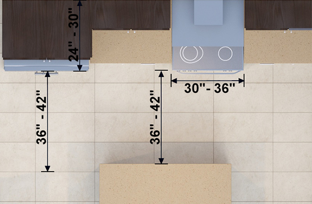 how to measure your kitchen range