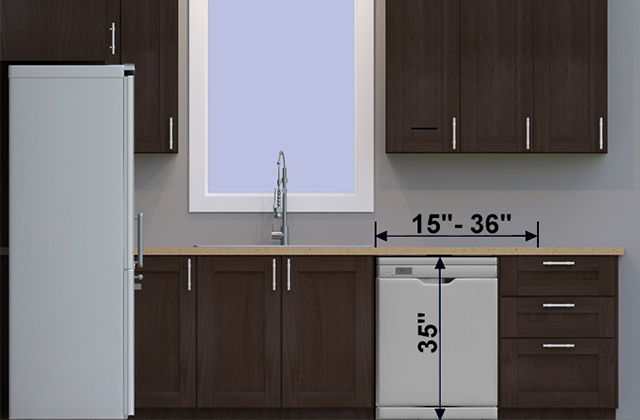 how to measure your kitchen sink